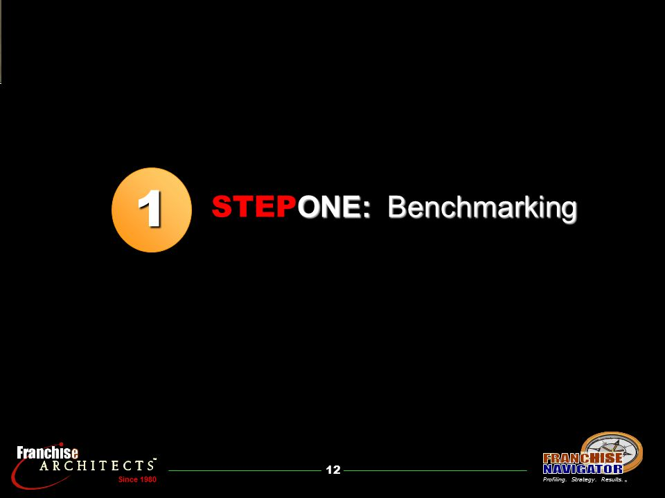 12 ® Profiling. Strategy. Results. Since 1980 ONE: Benchmarking STEP ONE: Benchmarking 1
