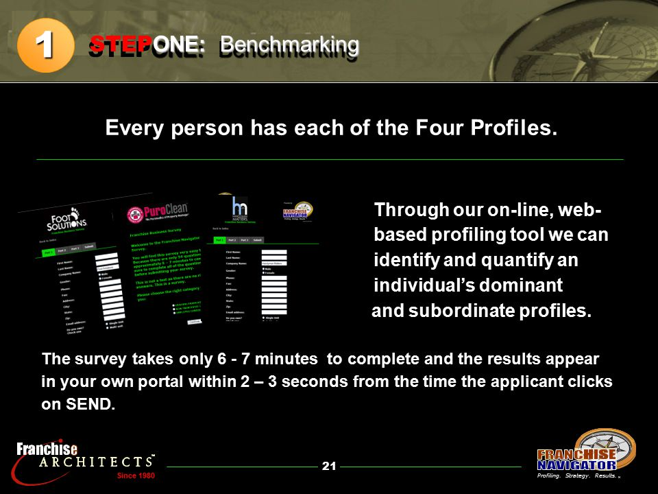 22 ® Profiling.Strategy. Results.