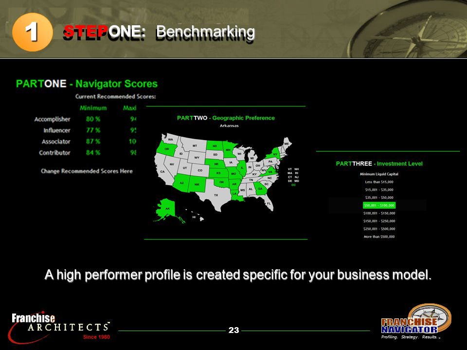 23 ® Profiling. Strategy. Results.