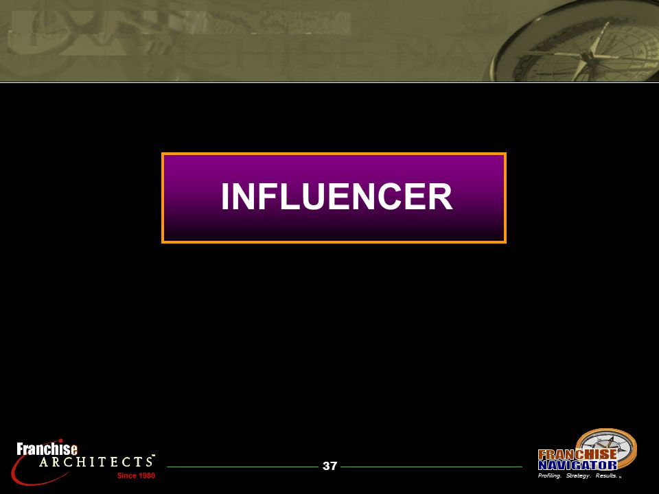 38 ® Profiling.Strategy. Results. Since 1980 Influencers are confident, charming and aggressive.