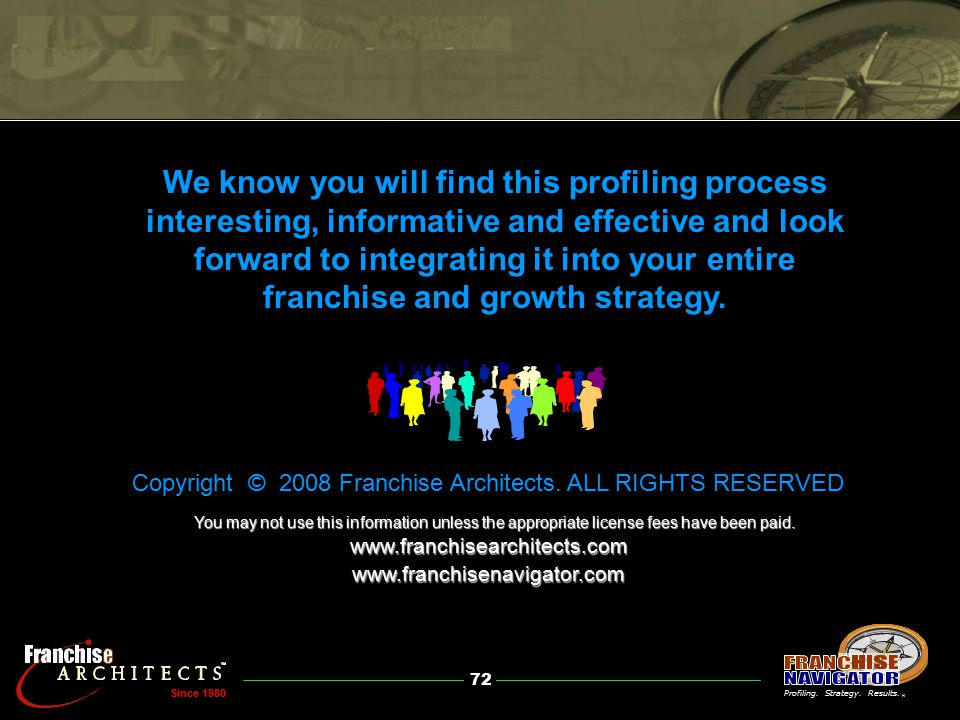 72 ® Profiling. Strategy. Results. Since 1980 Copyright © 2008 Franchise Architects.