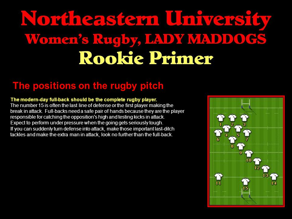 The positions on the rugby pitch The modern-day full-back should be the complete rugby player.