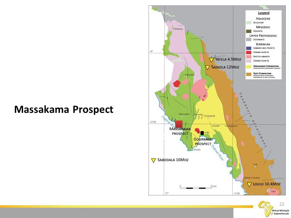 Massakama Prospect 22