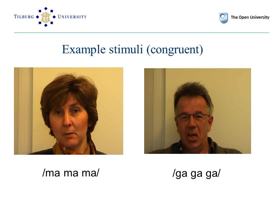 Example stimuli (congruent) /ma ma ma/ /ga ga ga/