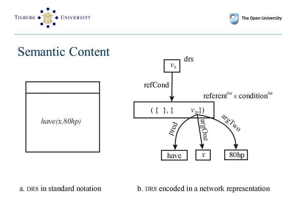 Semantic Content