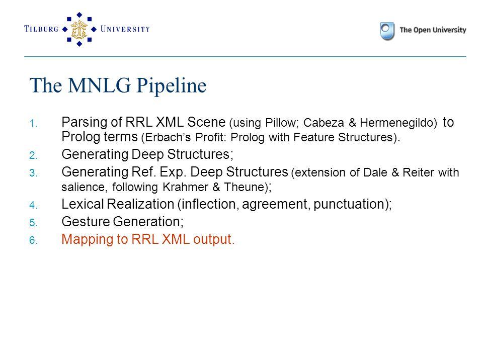 The MNLG Pipeline 1.