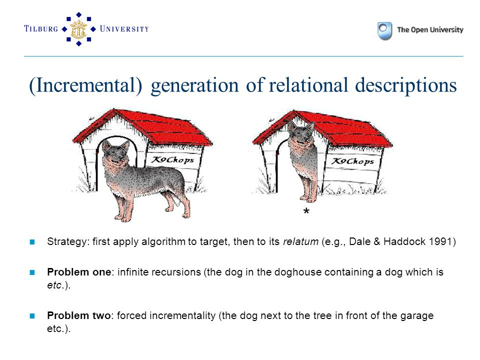 (Incremental) generation of relational descriptions Strategy: first apply algorithm to target, then to its relatum (e.g., Dale & Haddock 1991) Problem one: infinite recursions (the dog in the doghouse containing a dog which is etc.).