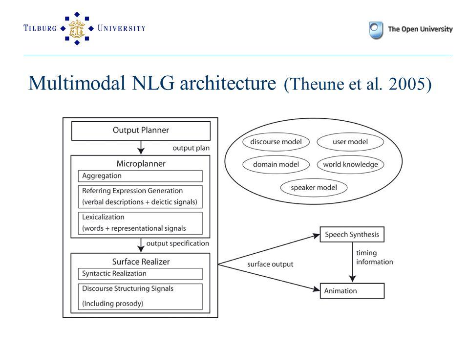 Multimodal NLG architecture (Theune et al. 2005)