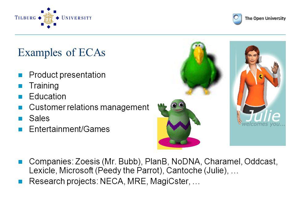 Example stimuli (Dutch) CGCGCGCG