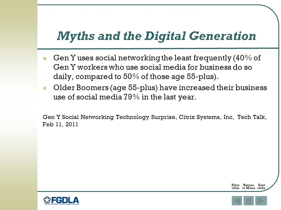 Gen Y uses social networking the least frequently (40% of Gen Y workers who use social media for business do so daily, compared to 50% of those age 55-plus).