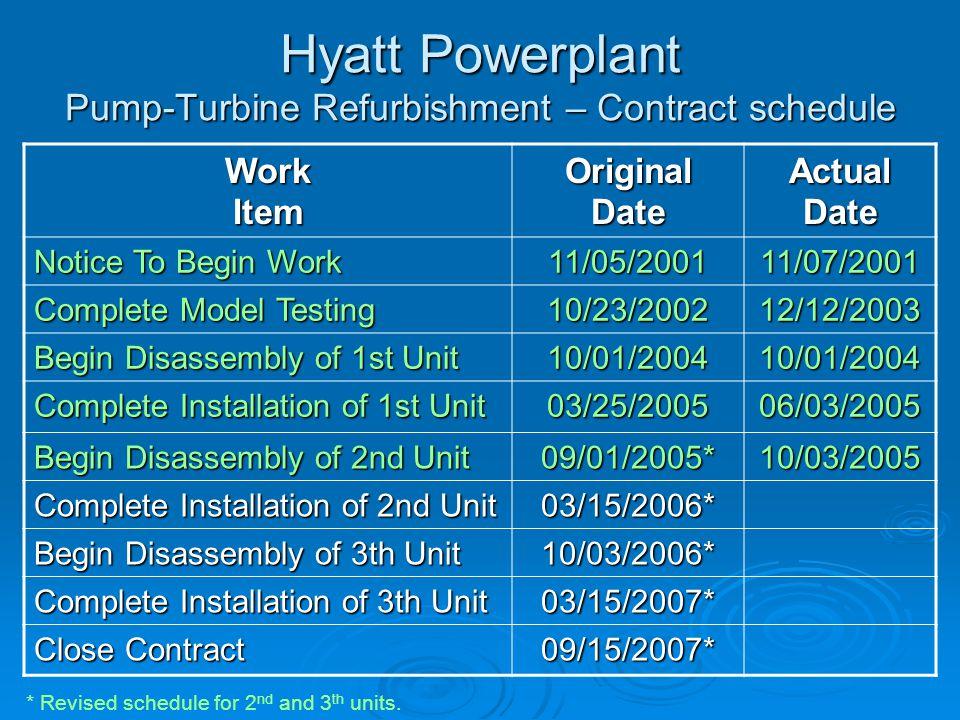 Hyatt Powerplant Pump-Turbine Refurbishment – Contract schedule Work Item Original Date Actual Date Notice To Begin Work 11/05/200111/07/2001 Complete