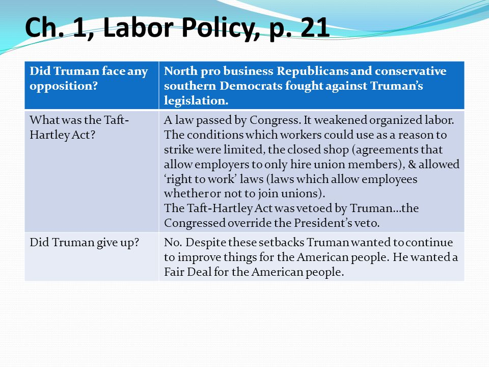 Ch.1, Labor Policy, p. 21 Did Truman face any opposition.