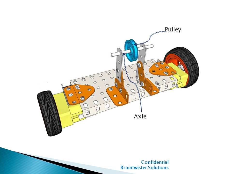 Axle Pulley Confidential Braintwister Solutions