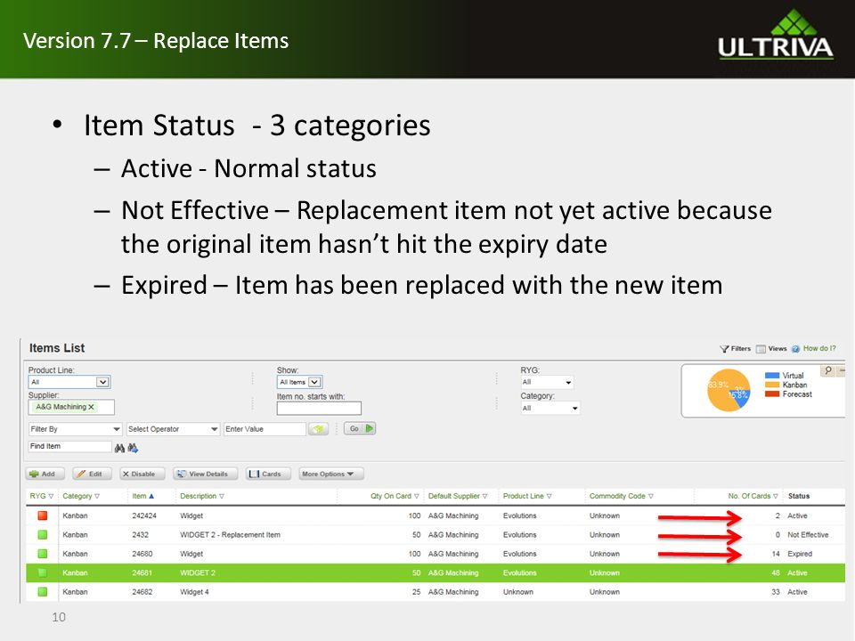 Version 7.7 – Replace Items Item Status - 3 categories – Active - Normal status – Not Effective – Replacement item not yet active because the original item hasn't hit the expiry date – Expired – Item has been replaced with the new item 10
