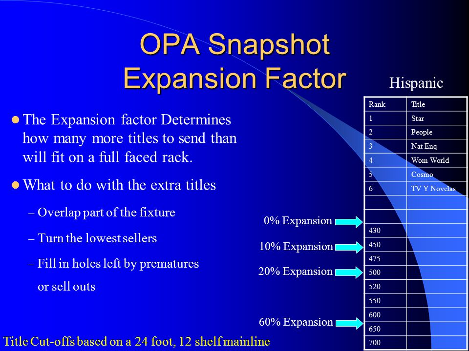 OPA Snapshot Expansion Factor The Expansion factor Determines how many more titles to send than will fit on a full faced rack. What to do with the ext