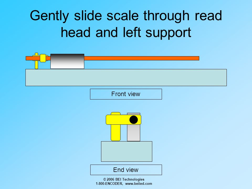 © 2006 BEI Technologies 1-800-ENCODER, www.beiied.com Gently slide scale through read head and left support Front view End view