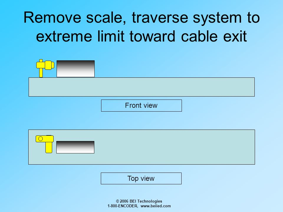 © 2006 BEI Technologies 1-800-ENCODER, www.beiied.com Remove scale, traverse system to extreme limit toward cable exit Front view Top view