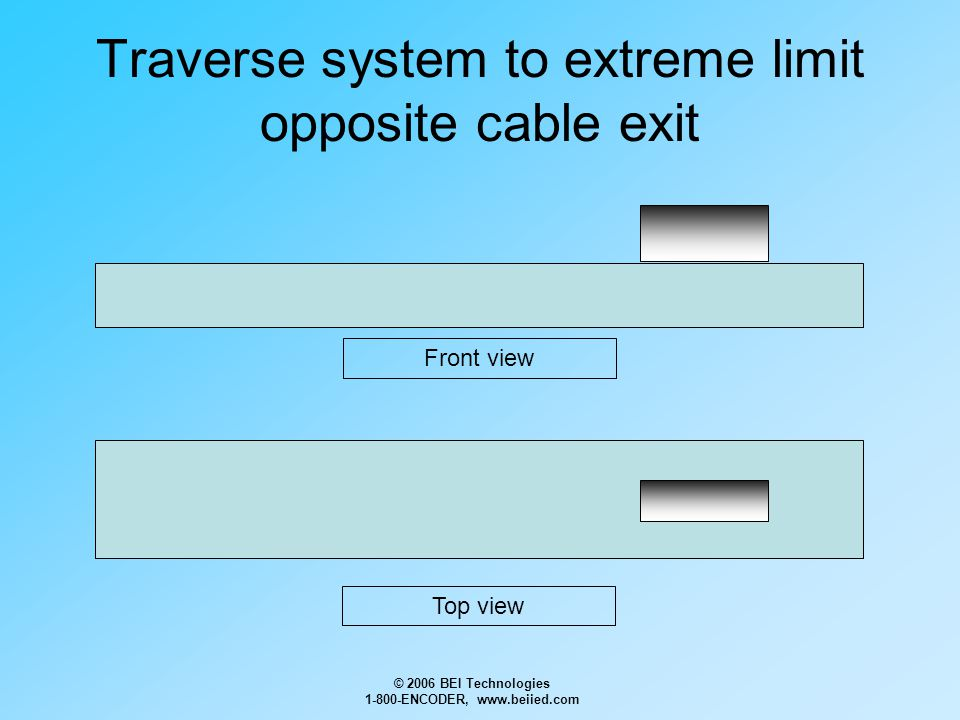 © 2006 BEI Technologies 1-800-ENCODER, www.beiied.com Traverse system to extreme limit opposite cable exit Front view Top view