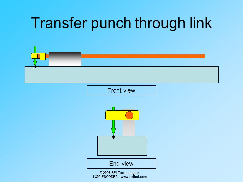 © 2006 BEI Technologies 1-800-ENCODER, www.beiied.com Transfer punch through link Front view End view