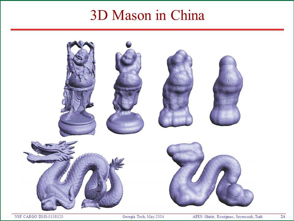 APES: Ghrist, Rossignac, Szymczak, Turk23 NSF CARGO DMS-0138320 Georgia Tech, May 2004 Mason on a simple shape S Mason R r (F r (S)) F r (R r (S))