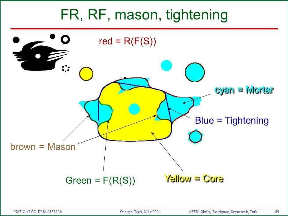 APES: Ghrist, Rossignac, Szymczak, Turk38 NSF CARGO DMS-0138320 Georgia Tech, May 2004 Comparisons simplified shapes R(F(S)) F(R(S)) mason tightening