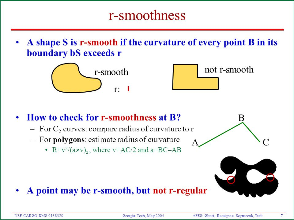 APES: Ghrist, Rossignac, Szymczak, Turk7 NSF CARGO DMS-0138320 Georgia Tech, May 2004 A shape S is r-smooth if the curvature of every point B in its boundary bS exceeds r How to check for r-smoothness at B.