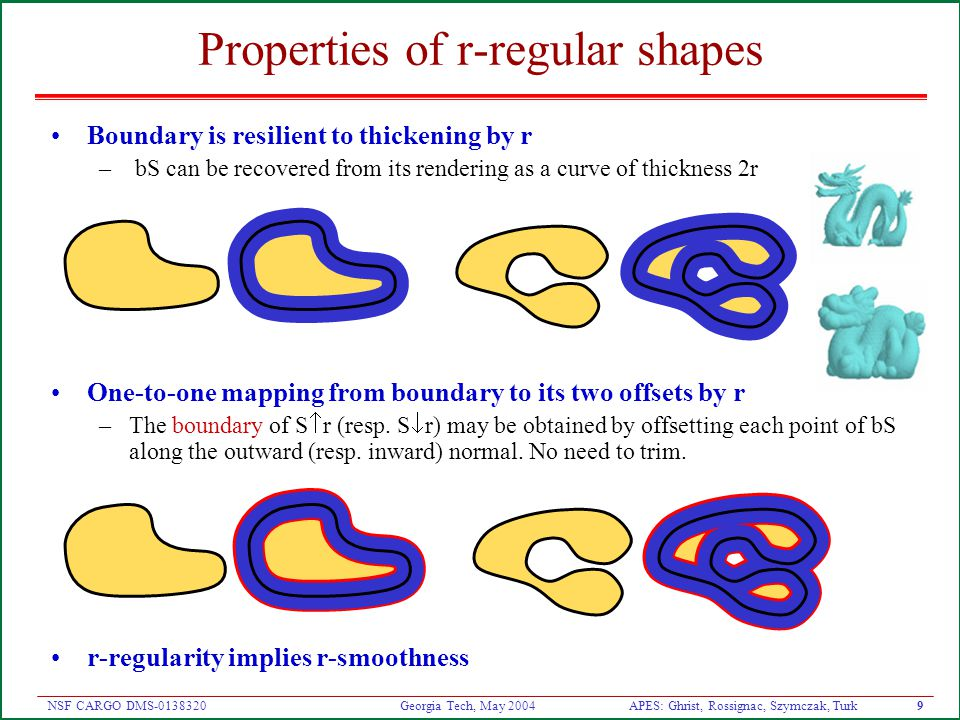APES: Ghrist, Rossignac, Szymczak, Turk8 NSF CARGO DMS-0138320 Georgia Tech, May 2004 r-regularity A shape S is r-regular if S=F r (S)=R r (S) –F r (S) = S  r  r, r-Fillet (closing) = area not reachable by r-disks out of S –R r (S)= S  r  r, r-Rounding (opening) = area reachable by r-disks in S –Each point of bS can be approached by a disk(r) in S and by one out of S Original L is not r-regular Removing the red and adding the green makes it r-regular This shape is r-smooth, but not r-regular