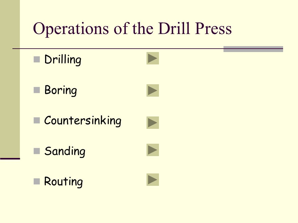 Operations of the Drill Press Drilling Boring Countersinking Sanding Routing