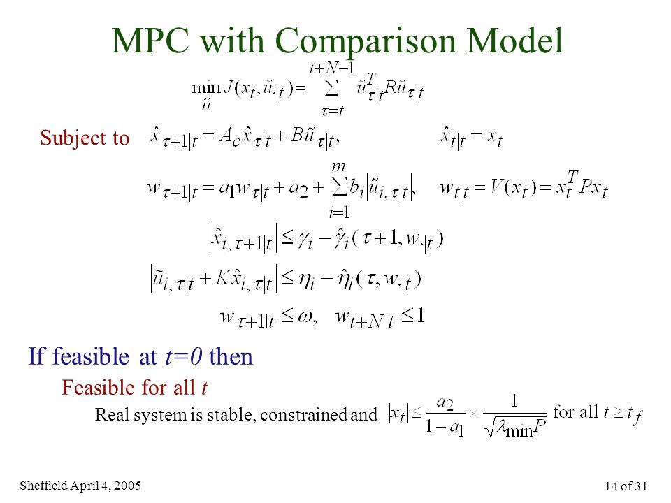 Sheffield April 4, 2005 14 of 31 MPC with Comparison Model Subject to If feasible at t=0 then Feasible for all t Real system is stable, constrained an