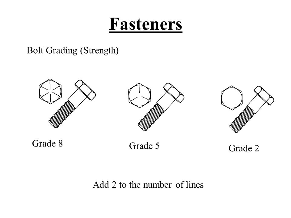 Fasteners Bolt Grading (Strength) Add 2 to the number of lines Grade 8 Grade 5 Grade 2