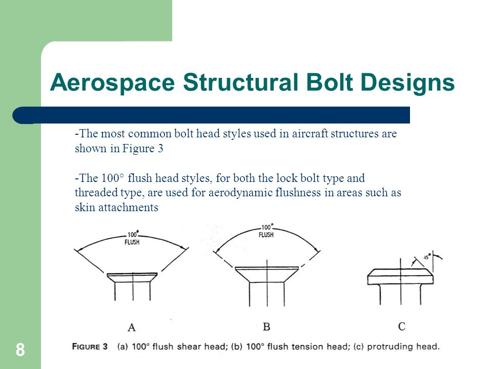 Aerospace Structural Bolt Designs -The most common bolt head styles used in aircraft structures are shown in Figure 3 -The 100° flush head styles, for
