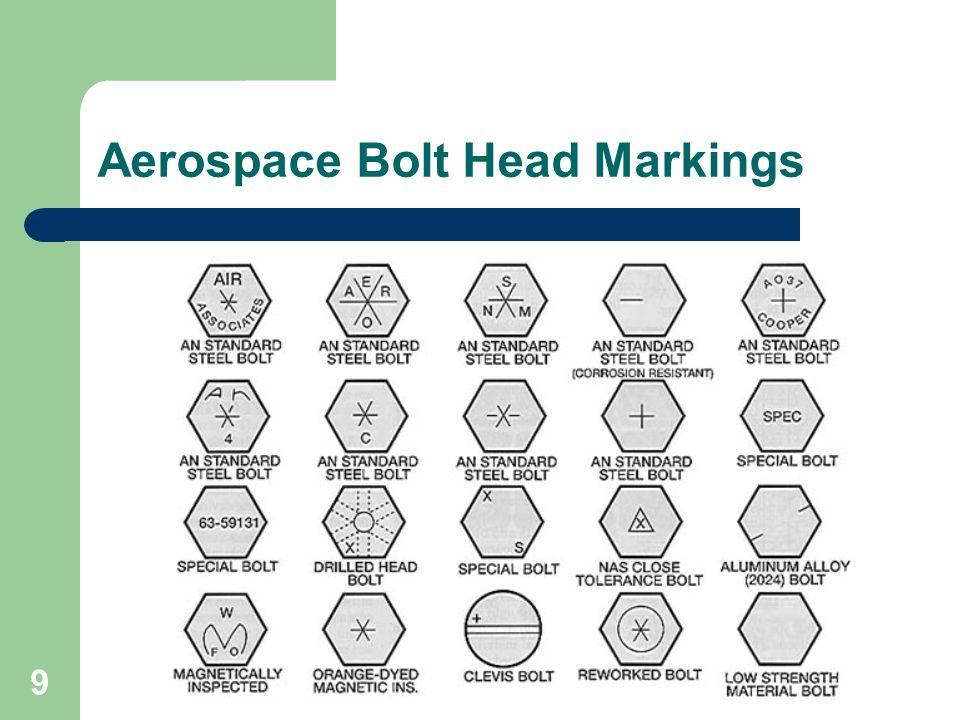 Bolt Installation Summary 9.