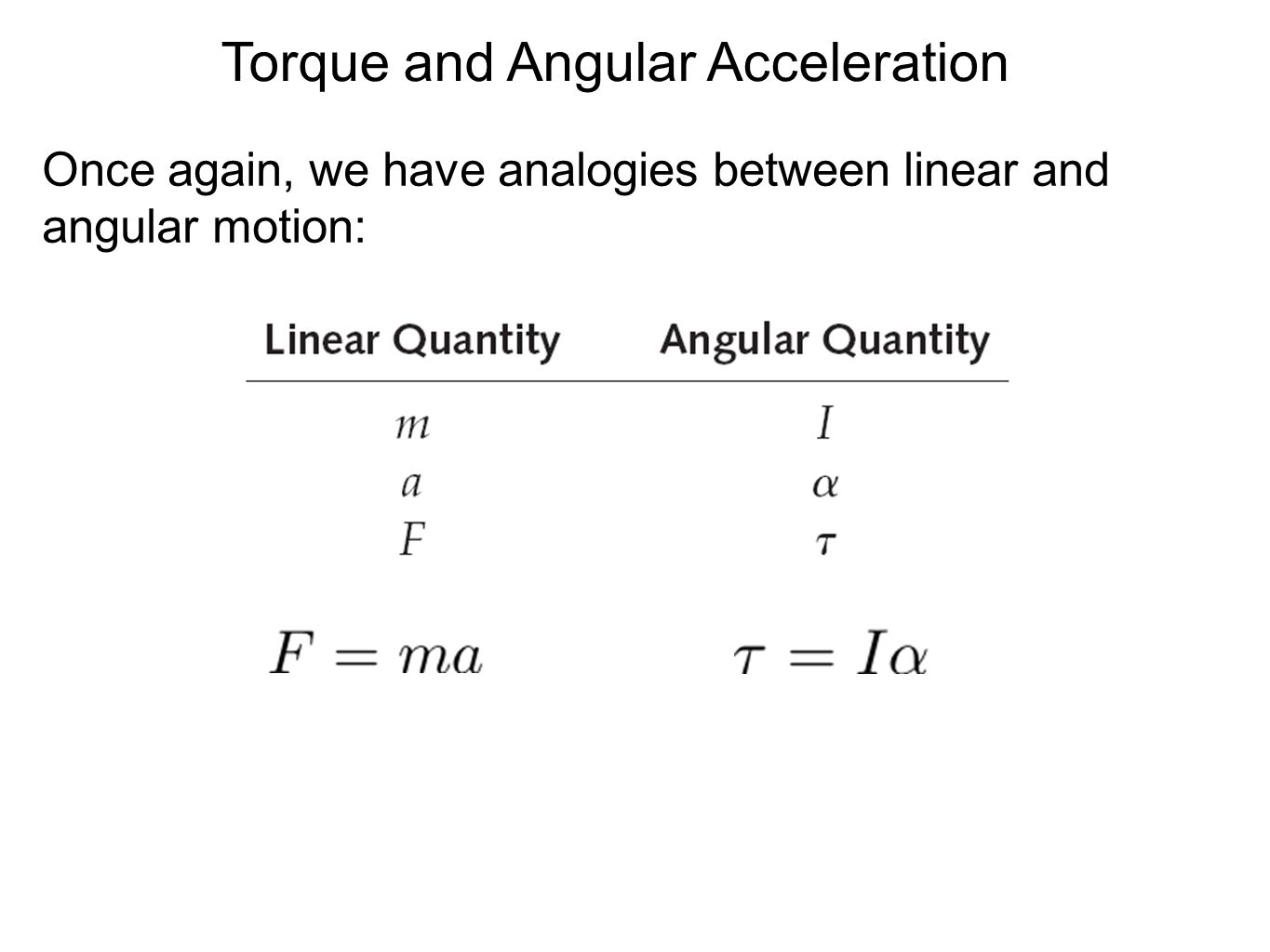 Torque and Angular Acceleration Once again, we have analogies between linear and angular motion: