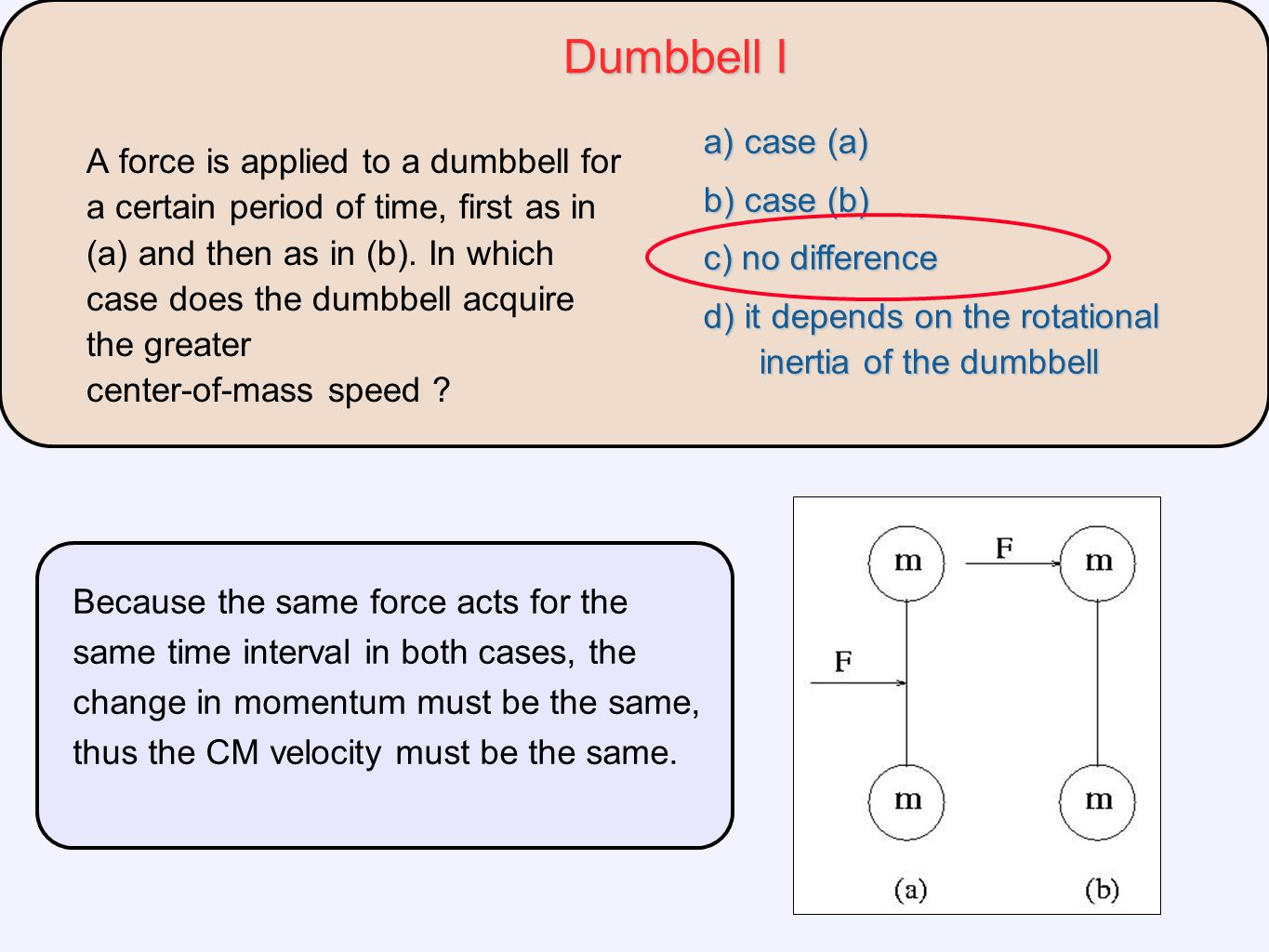 Dumbbell I a) case (a) b) case (b) c) no difference d) it depends on the rotational inertia of the dumbbell A force is applied to a dumbbell for a cer