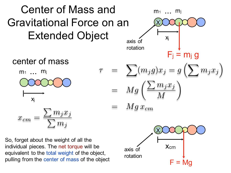 Center of Mass and Gravitational Force on an Extended Object center of mass mjmj m1m1 xjxj... xjxj mjmj m1m1 F j = m j g... X axis of rotation x cm F