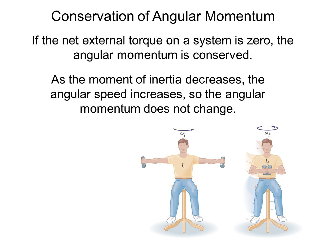 Conservation of Angular Momentum If the net external torque on a system is zero, the angular momentum is conserved. As the moment of inertia decreases