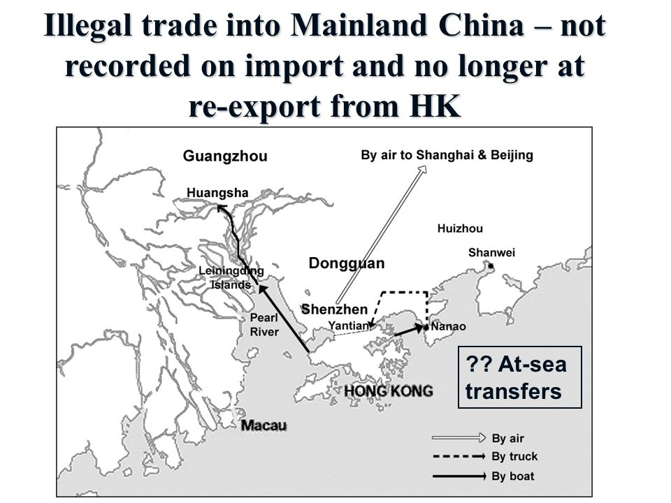 Illegal trade into Mainland China – not recorded on import and no longer at re-export from HK .