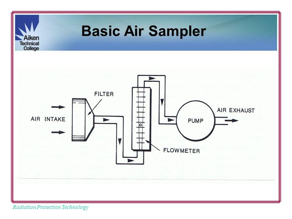 Radiation Protection Technology Basic Air Sampler