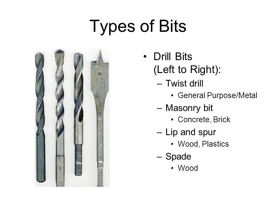 Types of Bits Drill Bits (Left to Right): –Twist drill General Purpose/Metal –Masonry bit Concrete, Brick –Lip and spur Wood, Plastics –Spade Wood