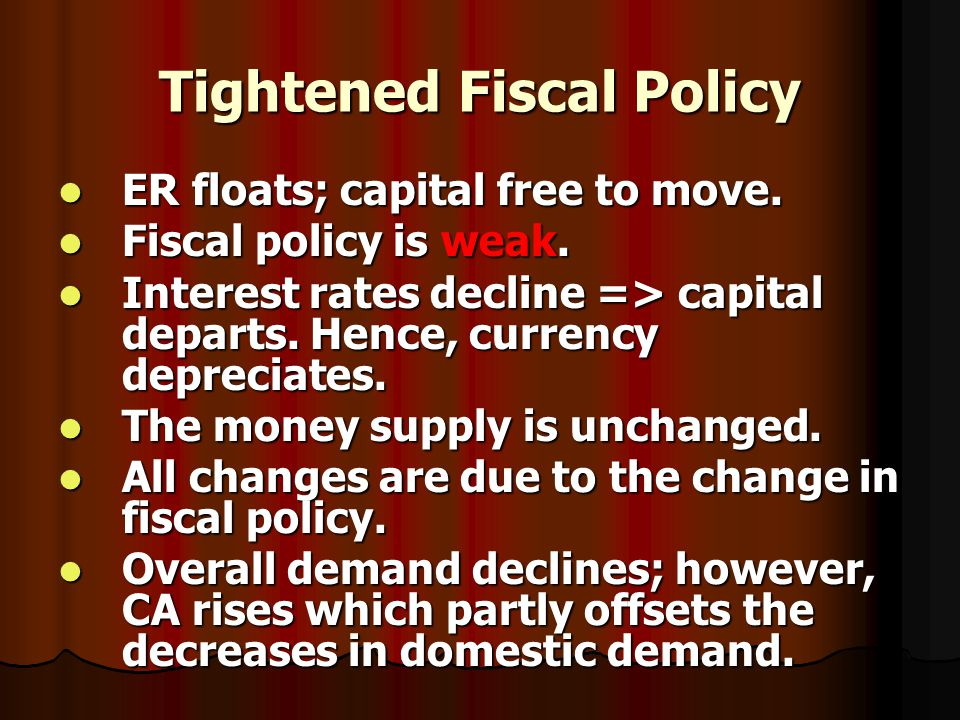 Tightened Fiscal Policy ER floats; capital free to move.