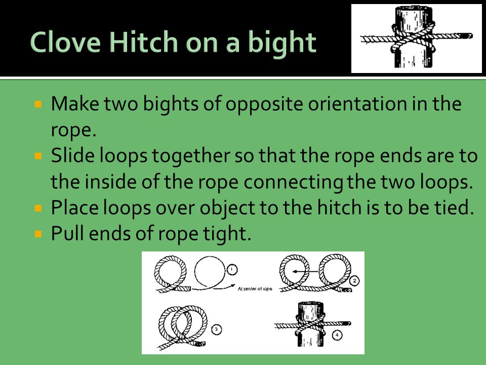  Make two bights of opposite orientation in the rope.