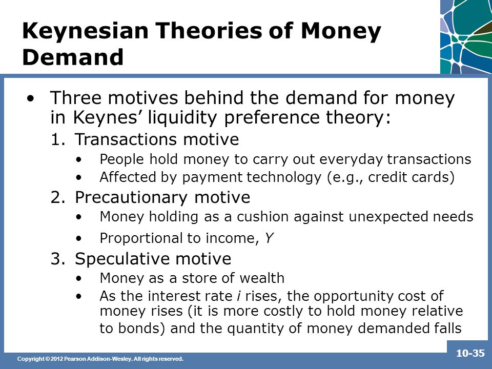 Copyright © 2012 Pearson Addison-Wesley. All rights reserved. 10-35 Keynesian Theories of Money Demand Three motives behind the demand for money in Ke