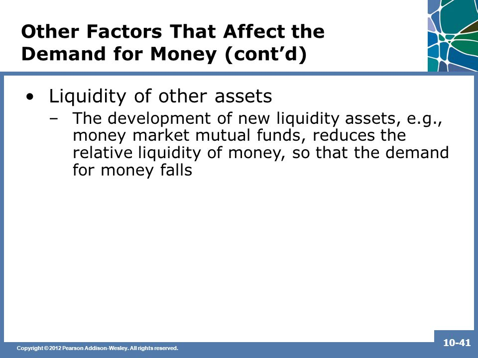 Copyright © 2012 Pearson Addison-Wesley. All rights reserved. 10-41 Other Factors That Affect the Demand for Money (cont'd) Liquidity of other assets