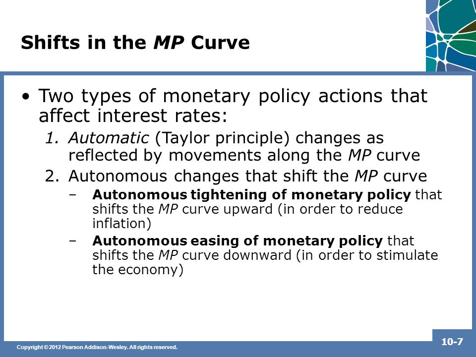 Copyright © 2012 Pearson Addison-Wesley. All rights reserved. 10-7 Shifts in the MP Curve Two types of monetary policy actions that affect interest ra
