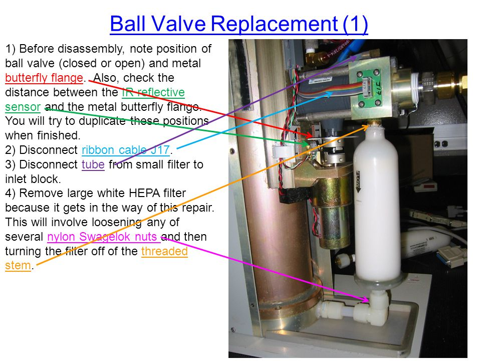 Ball Valve Replacement (1) 1) Before disassembly, note position of ball valve (closed or open) and metal butterfly flange. Also, check the distance be