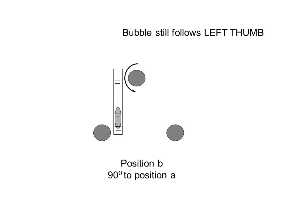 Position b 90 0 to position a Bubble still follows LEFT THUMB