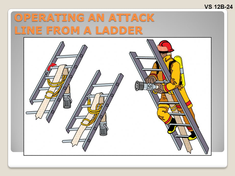 OPERATING AN ATTACK LINE FROM A LADDER VS 12B-24