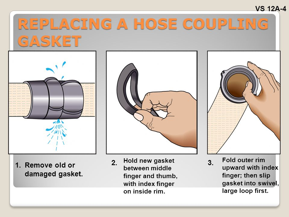 REPLACING A HOSE COUPLING GASKET VS 12A-4 1.Remove old or damaged gasket. 2. Hold new gasket between middle finger and thumb, with index finger on ins
