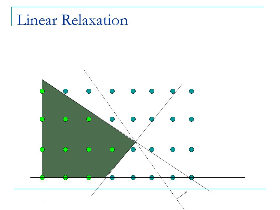 Linear Relaxation