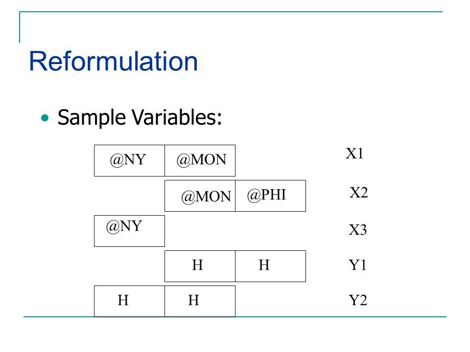 Reformulation Sample Variables: @NY@MON @PHI @NY H H H X1 X2 X3 Y1 Y2H